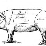 learn about which bit is which with hog roast London